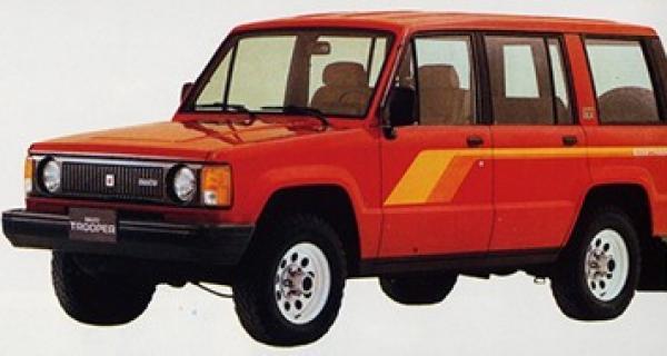 1981-2005